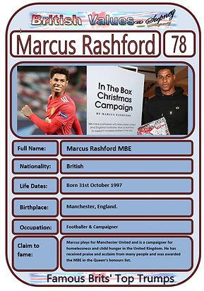 British Values Top Trumps Famous Brits (78) Marcus Rashford