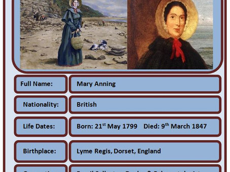 A return to one of our previous Famous Brit's of the Week #52 - Mary Anning