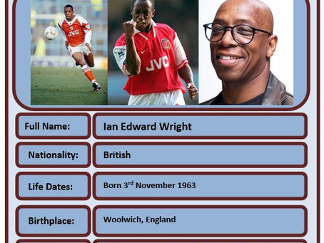 Famous Brit of the Week #83 - Ian Wright