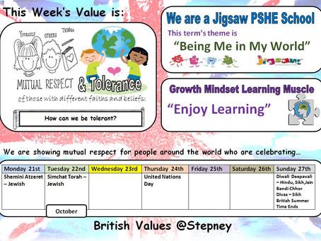 British Ethos/Jigsaw Theme & Growth Mindset Learning Muscle