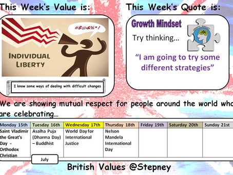 British Ethos Theme & Growth Mindset Quote for the Week