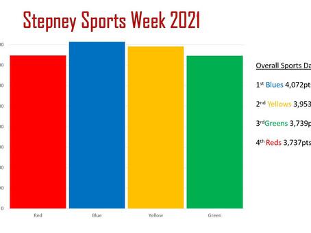 Sports Week 2021 Results