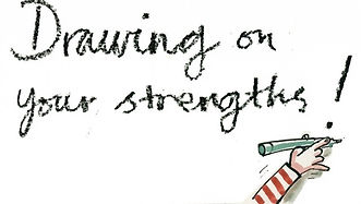 Name of the solution-focused cartooning group run by Guy Shennan and Tim Sanders - Drawing On Your Strengths