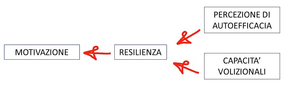 motivazione_resilienza.jpg