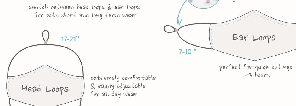 Elastic Options & Measurements.png