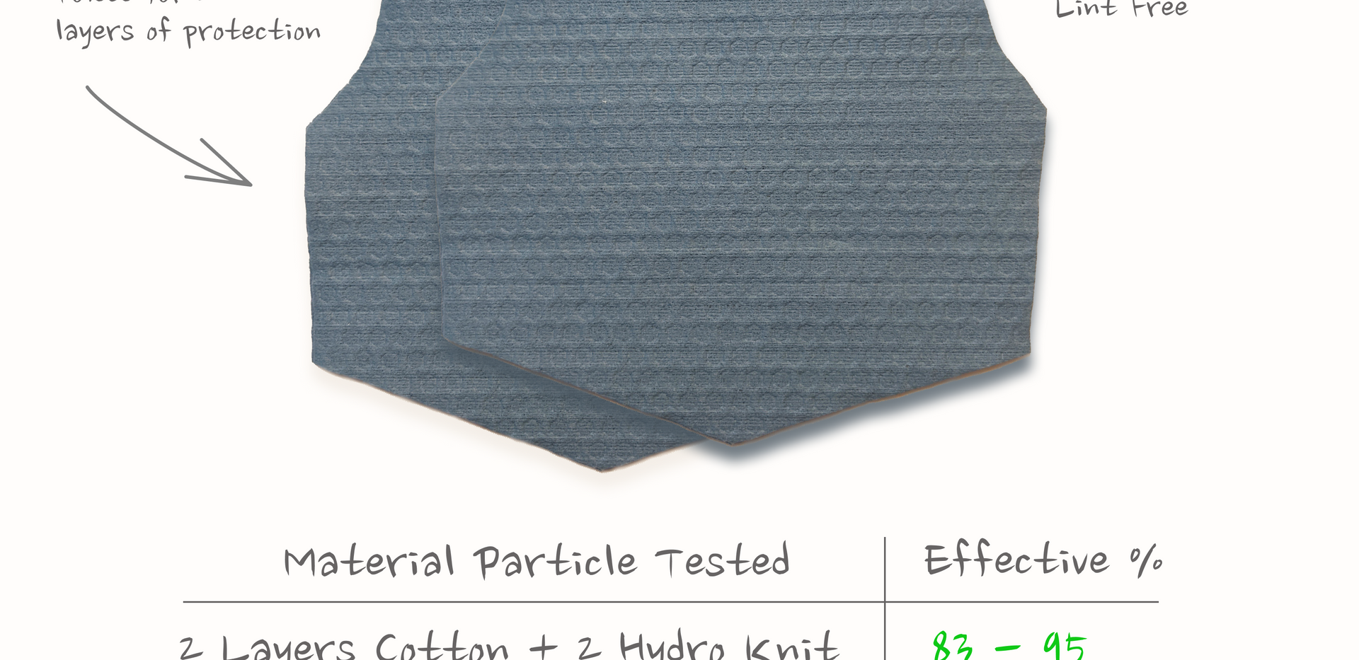 Hydro Knit Info.png