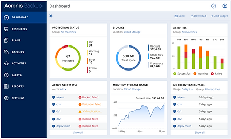 acronis_backup_dashboard_2x.png
