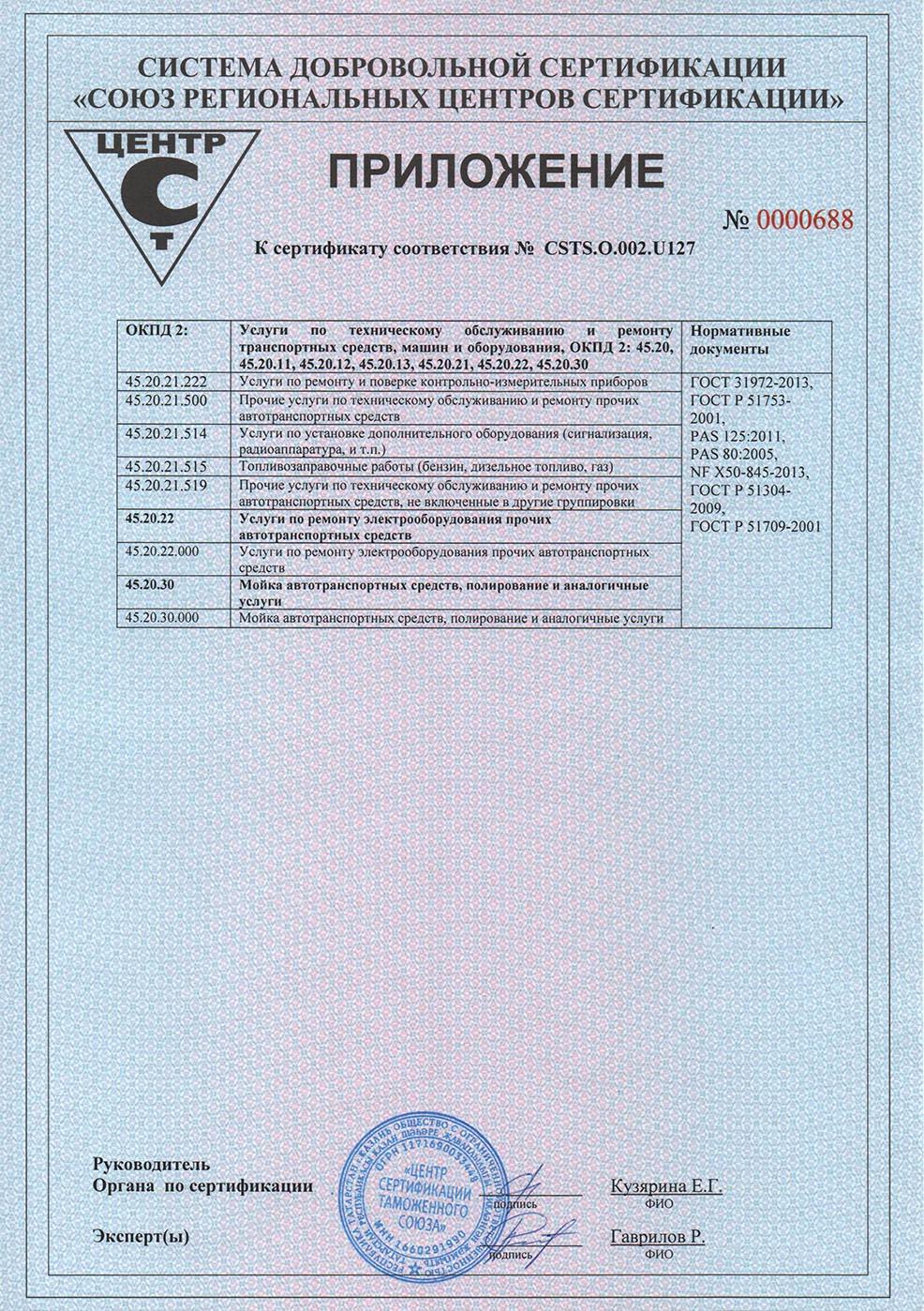 Сертификат Авторосс3