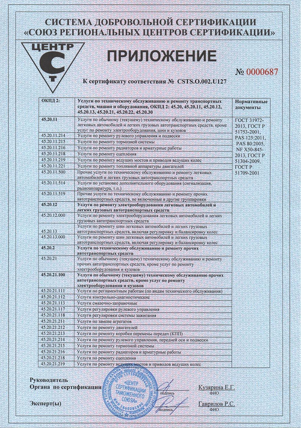 Сертификат Авторосс2