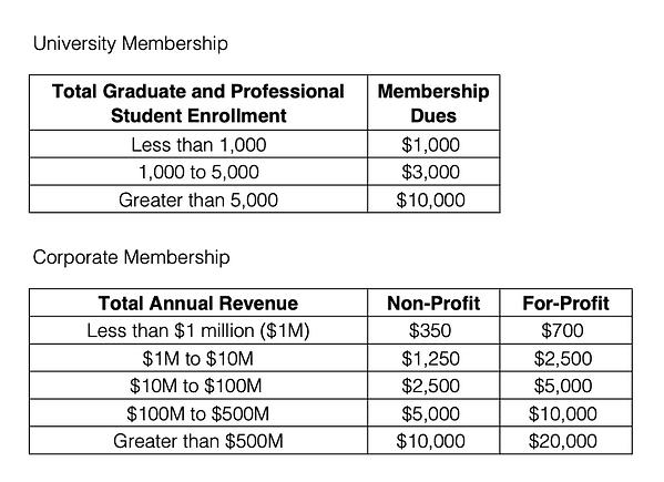 TGHC_Org Membership_Feb2019.png