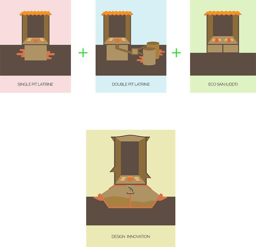 Toilet Types.jpg