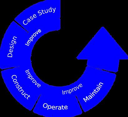 Services diagram2018.png