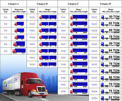 truck scales in jordan