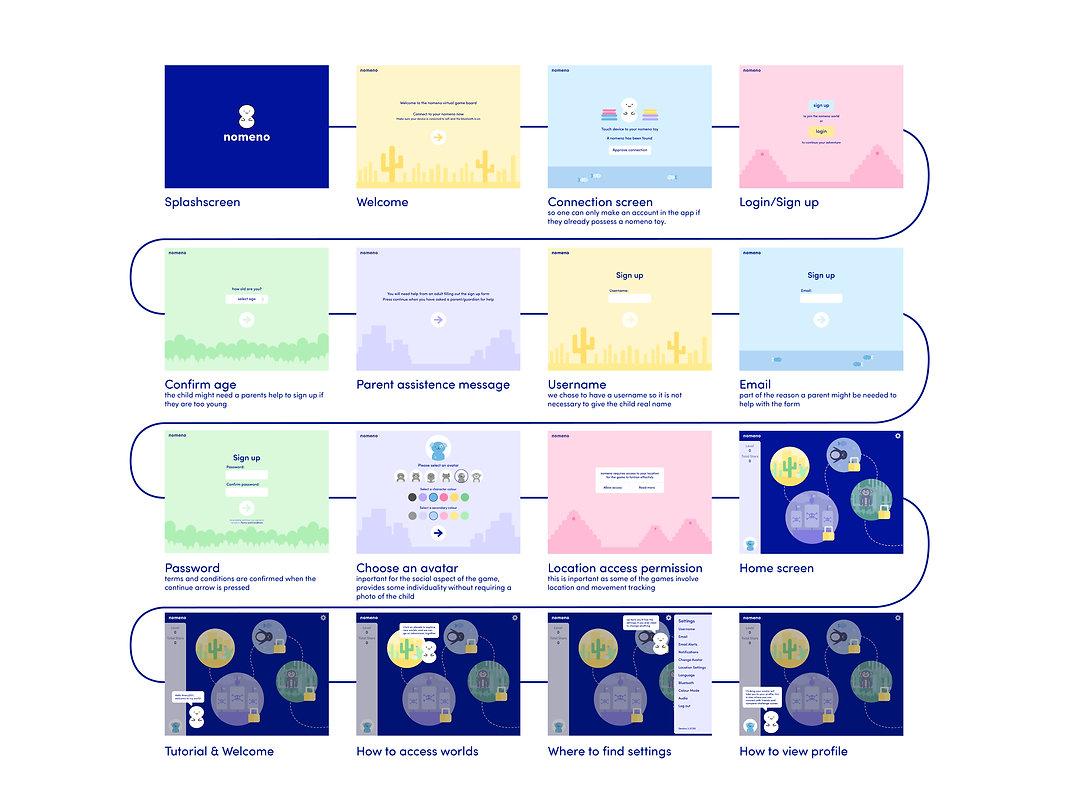 nom-layouts-01.jpg