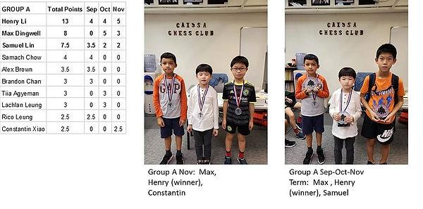 winners group A autumn eom 2019.jpg