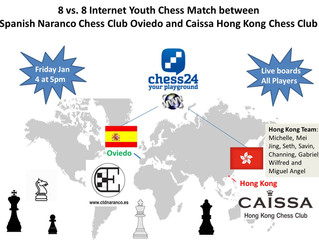 Internet Match Youth Spain - Hong Kong