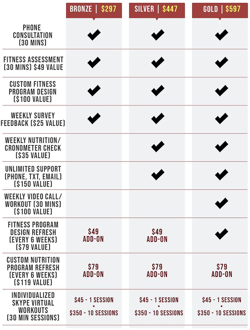 PFA-pricing-sheet-v6.png