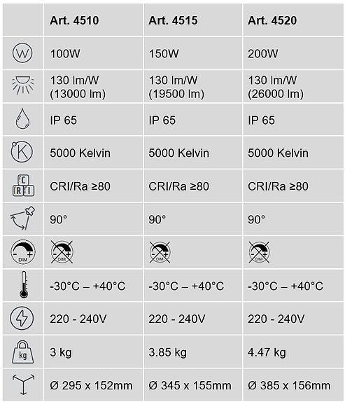 4510, 4515, 4520 POWER DISC Spec Icons.j