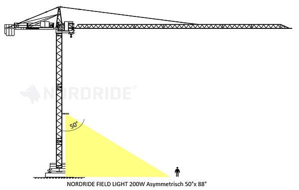 Kran Beleuchtungszone Asymmetrisch.jpg
