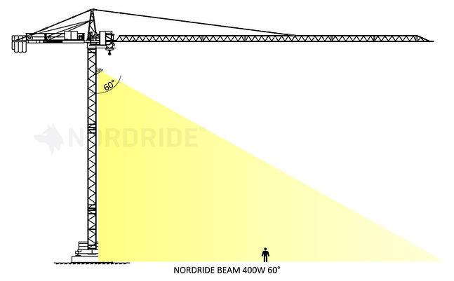 Kranbeleuchtung Mast Symmetrisch NORDRID