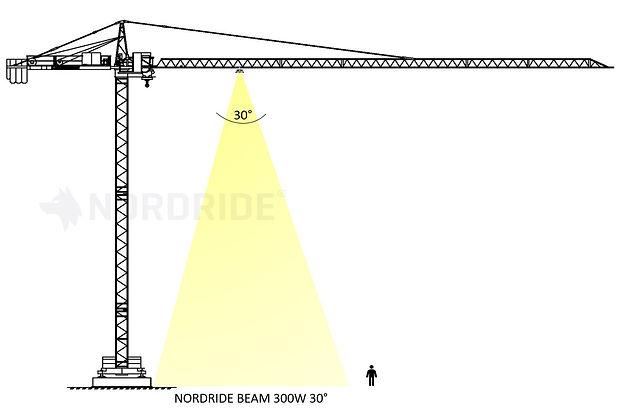 Kranbeleuchtung Ausleger Symmetrisch NOR