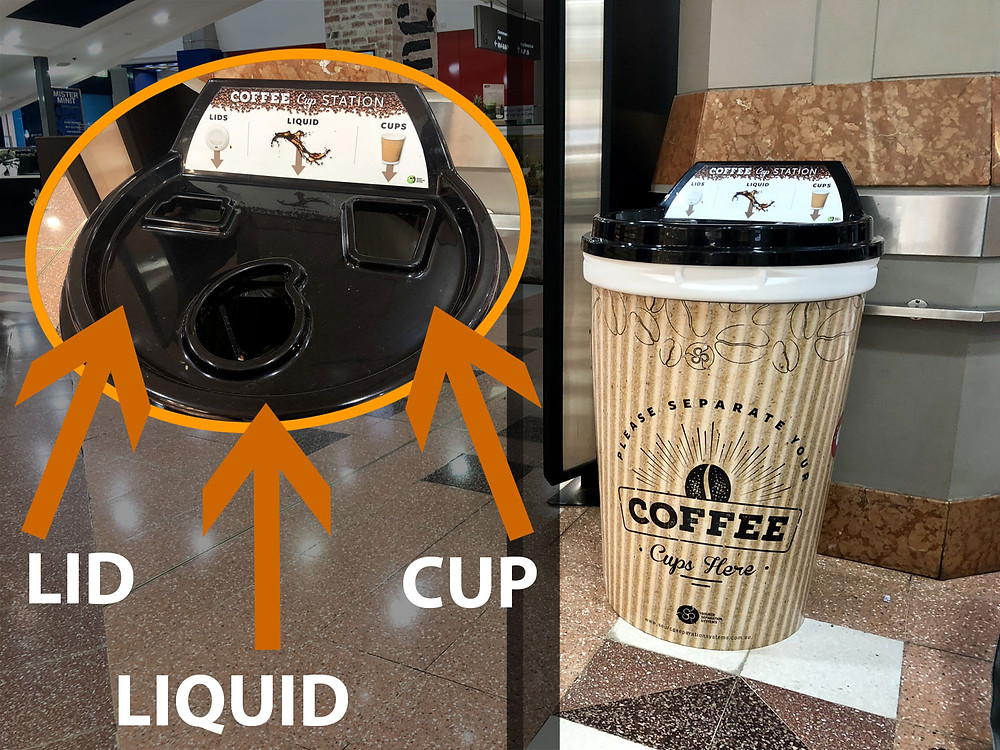separate the lid from the cup