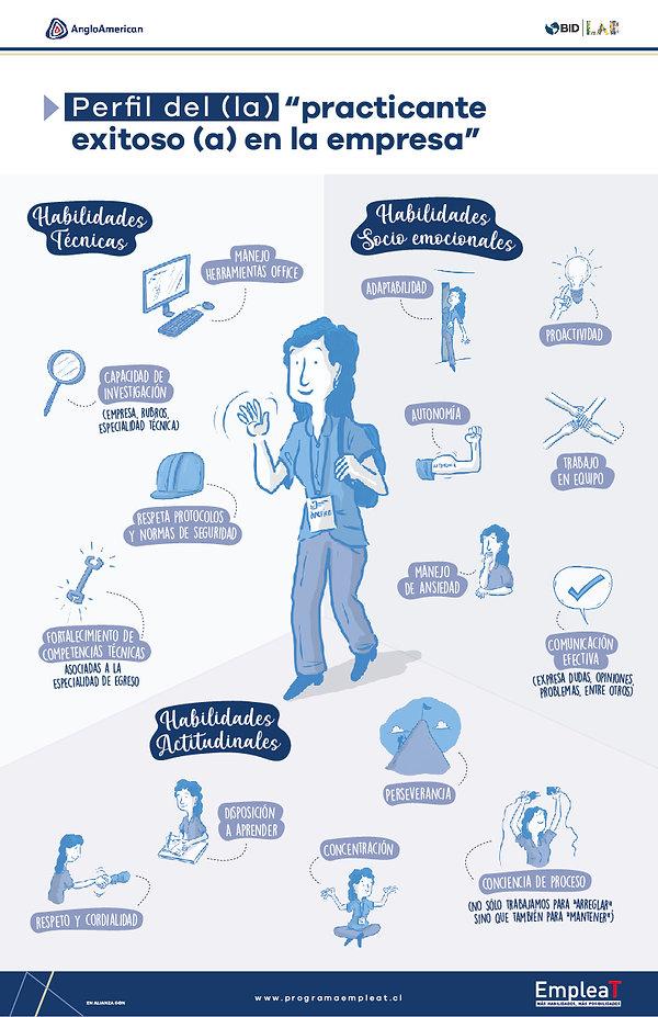 infografia practicante_Mesa de trabajo 1