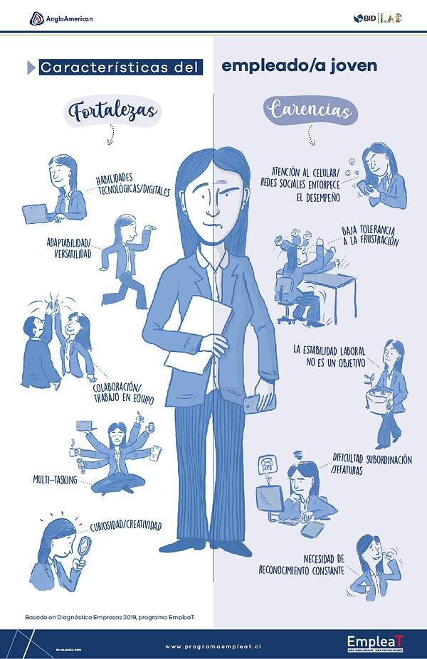 infografia habilidades_Mesa de trabajo 1