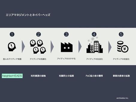 「都市と生活者のデザイン会議」④『MEZZANINE』編集長と考えるこれからの街と生活者の関係とは?(後編)