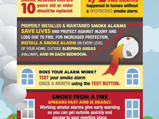 Smoke Detector Grant Program a Success