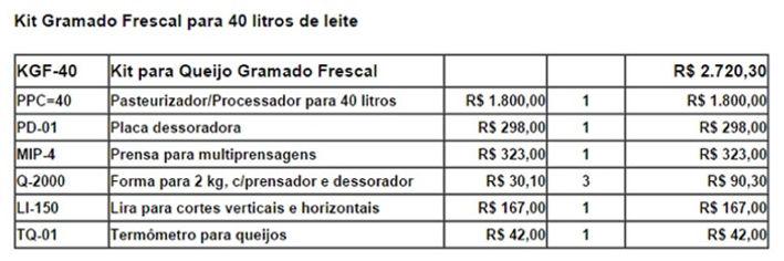 Gramado Frescal - Etiel