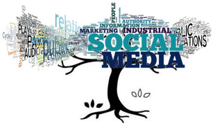 Why your Blog benefits your Facebook and Twitter accounts.