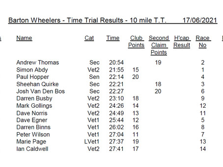 Results 10 Mile TT results 17.06.21