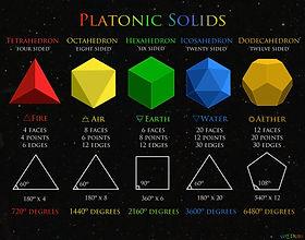 Platonic-Solids1.jpg
