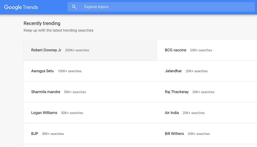 Google trends result