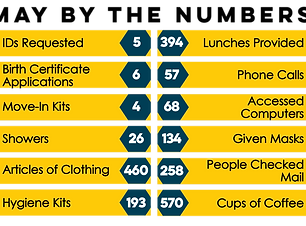 May Numbers-01.png