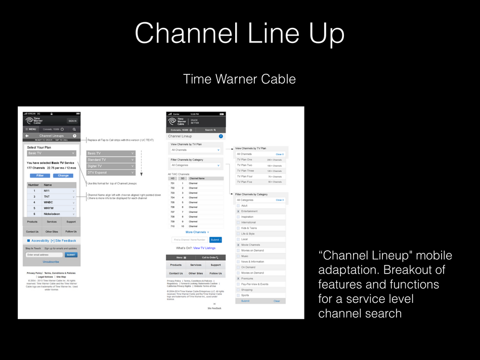 Channel Line Up.png