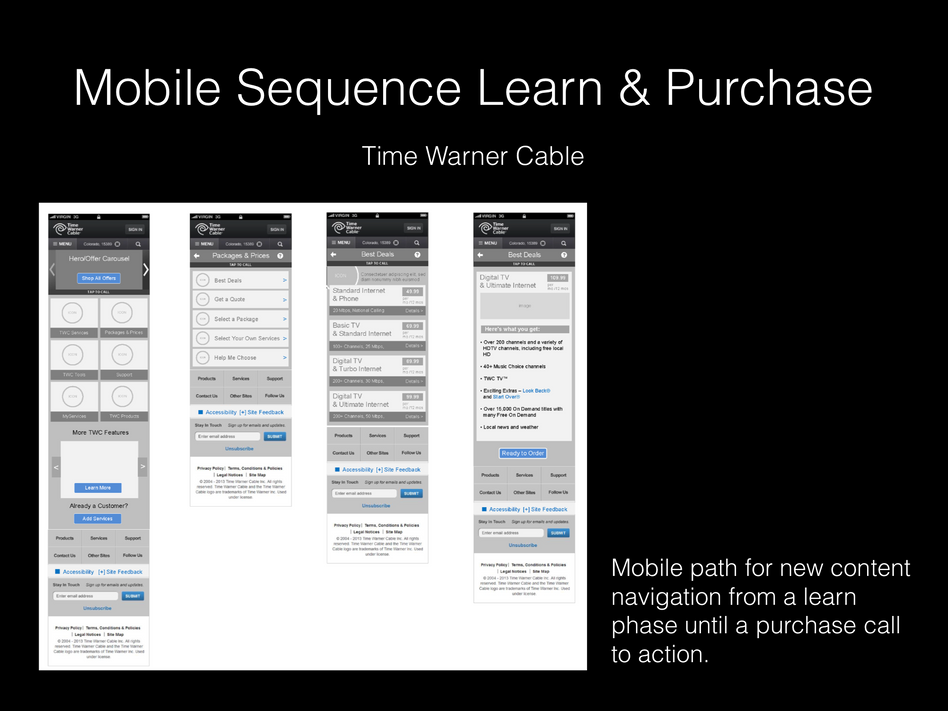 Mobile Sequence Learn & Purchase.png