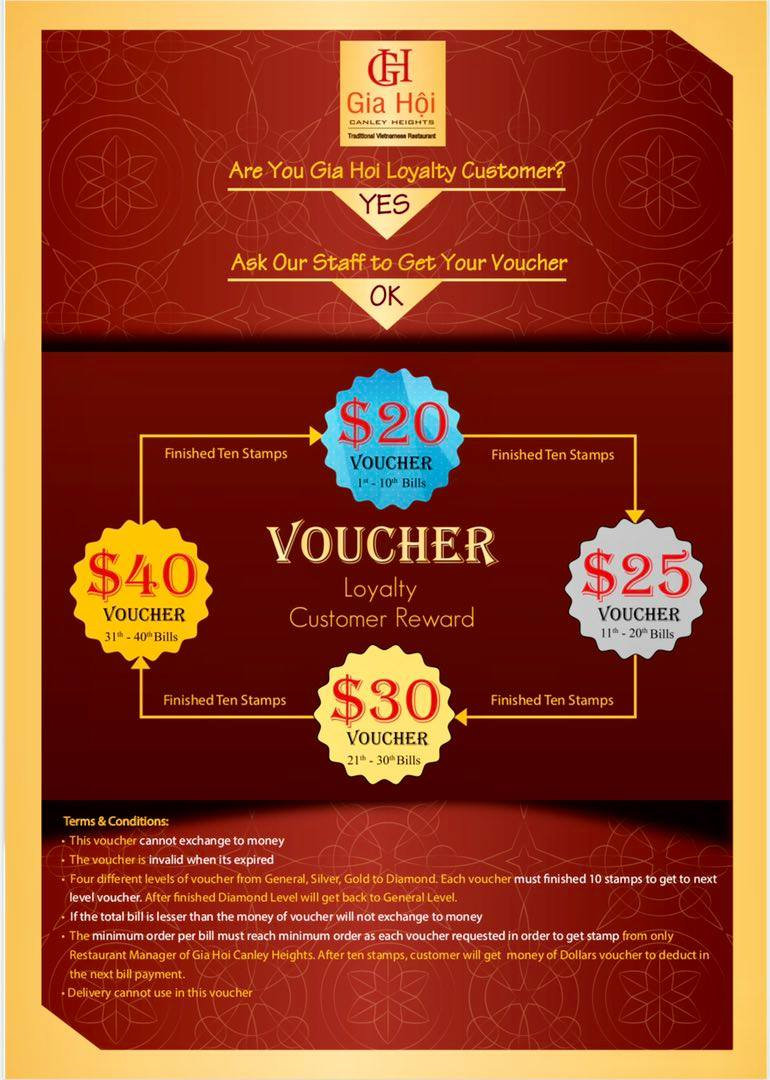 Gia Hoi Canley Heights Vouchers.jpeg