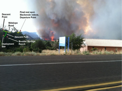 Where has the USDA/USFS hidden the June 30, 2013, Yarnell Hill Fire AFUE transcript public records?