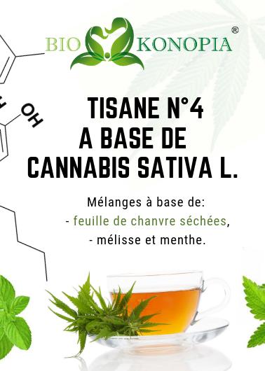 Tisane N°4 mélange à base de Cannabis Sativa L. Biokonopia avec menthe, et mélis