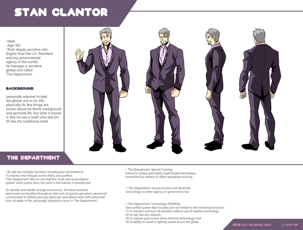 Character Sheet: Stan Clantor
