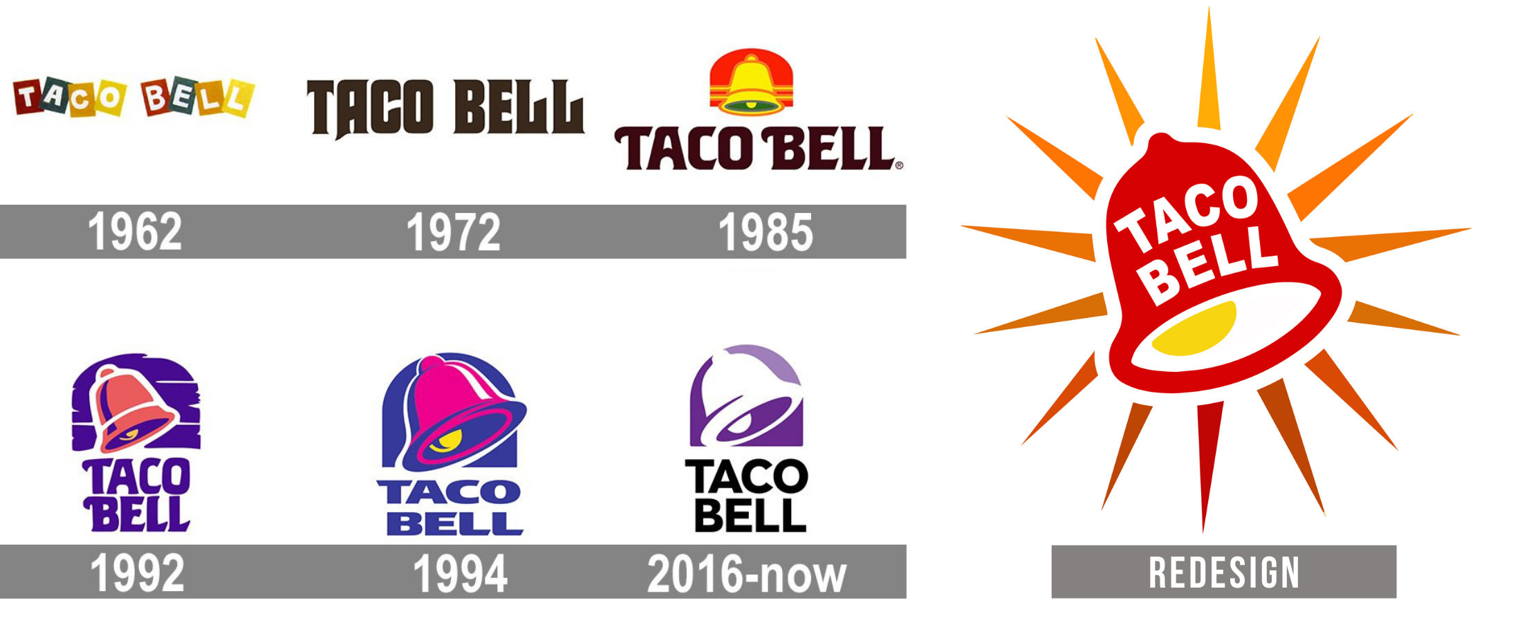 Taco Bell Logo Redesign