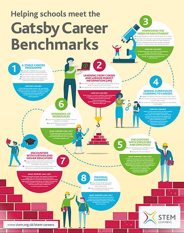 meeting-gatsby-career-benchmarks.png