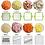 Thumbnail: Cortador de Legumes e Frutas