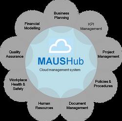 MAUS Hub