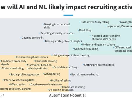 Where AI will Impact Recruiting