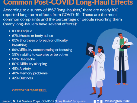 """Common """"Long Haul"""" Effects of Covid-19"""