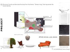 PARIS Leather shop - Project board