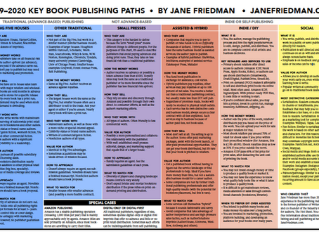 Publishing choices: it's more than an either/or